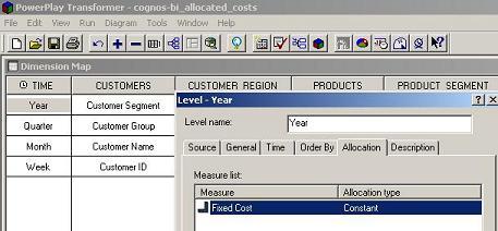 Fixed measure allocation
